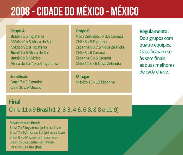 JRD_274_(ESPECIAL-COPA-DO-MUNDO)-27